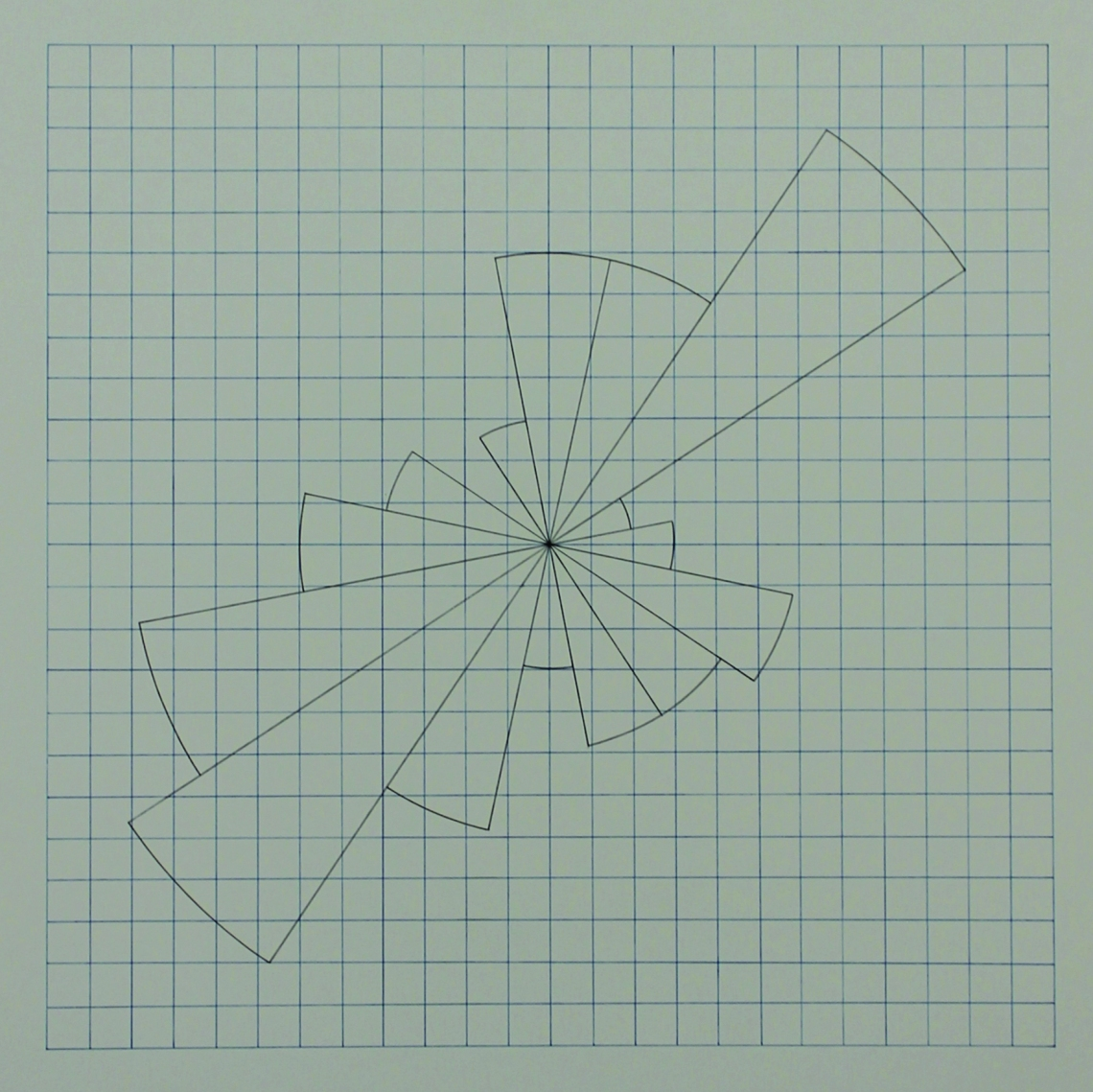 graph 3 crop